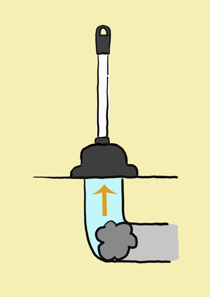 ラバーカップの仕組み